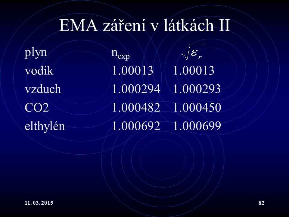 11. 03. 201582 EMA záření v látkách II plynn exp vodík1.00013 1.00013 vzduch1.000294 1.000293 CO21.000482 1.000450 elthylén1.000692 1.000699