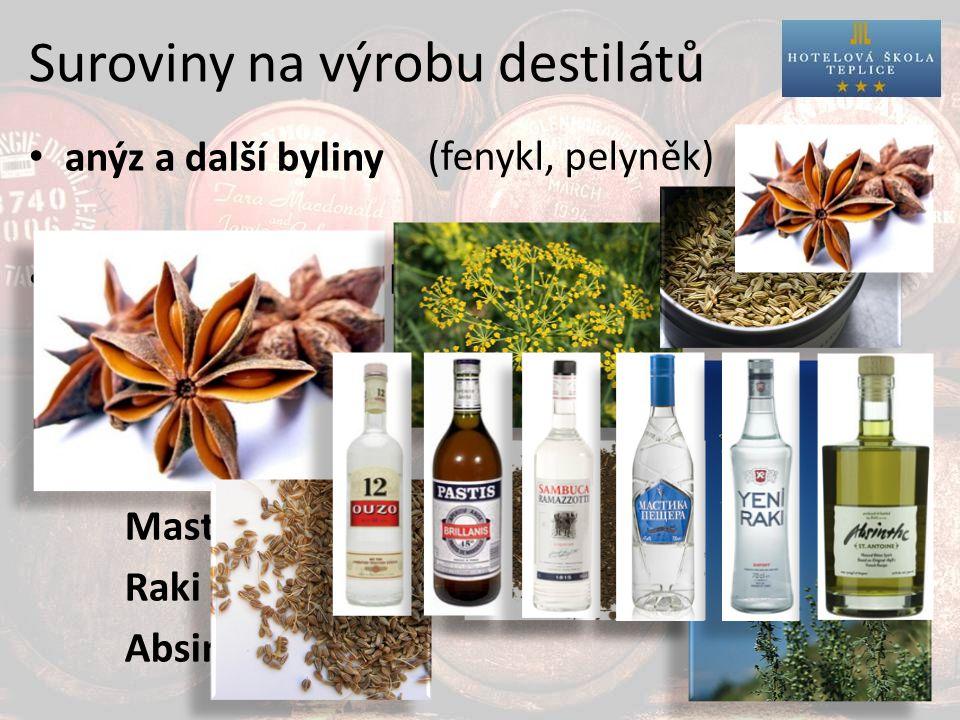 Suroviny na výrobu destilátů ostatní destiláty z dalších surovin: Enzian Arak Aquavit Pivovice Chlebovice Ořechovice a nesčetné množství dalších (jakákoli surovina, která jde zkvasit)