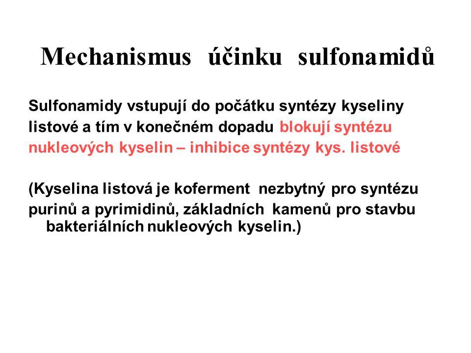 Mechanismus účinku sulfonamidů Sulfonamidy vstupují do počátku syntézy kyseliny listové a tím v konečném dopadu blokují syntézu nukleových kyselin – i