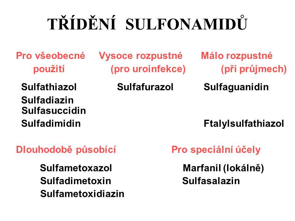 Praktické použití sulfonamidů Původně citlivé byly streptokoky, pneumokoky, meningokoky, aktinomycety, nokardie.