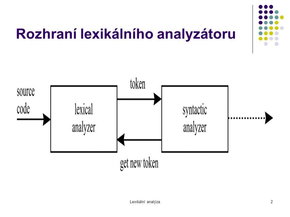 Lexikální analýza43 Konstruktor LEX / FLEX {ws}{/* no action, no return */} {id}return(IDENT); {number}{ yyival=atoi(yytext); return(NUM); }.return(yytext[0]);