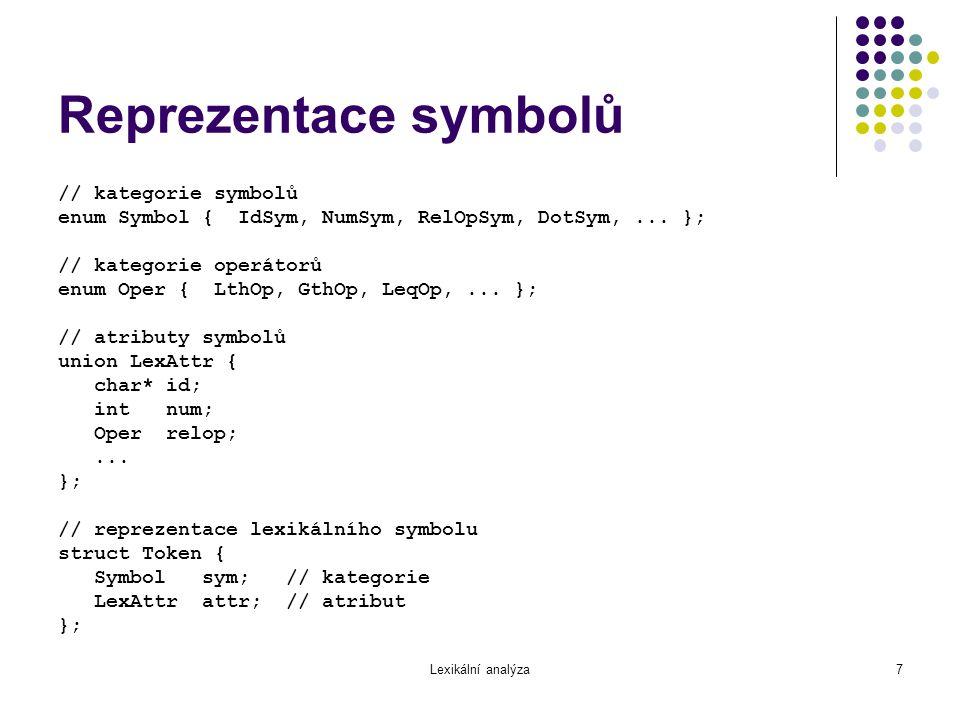 Lexikální analýza38 Implementace konečného automatu case 1: if (isalnum(ch)) { text[++leng] = ch; ch = next(1); } else { text[++leng] = '\0'; unget(ch,stdin); return(IDENT); } break;