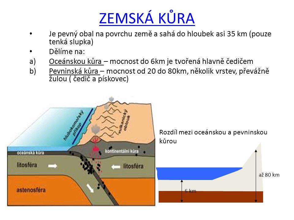 ZEMSKÁ KŮRA Je pevný obal na povrchu země a sahá do hloubek asi 35 km (pouze tenká slupka) Dělíme na: a)Oceánskou kůra – mocnost do 6km je tvořená hlavně čedičem b)Pevninská kůra – mocnost od 20 do 80km, několik vrstev, převážně žulou ( čedič a pískovec) Rozdíl mezi oceánskou a pevninskou kůrou 6 km až 80 km