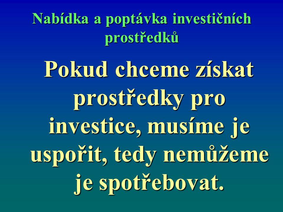 Nabídka a poptávka investičních prostředků Pokud chceme získat prostředky pro investice, musíme je uspořit, tedy nemůžeme je spotřebovat.