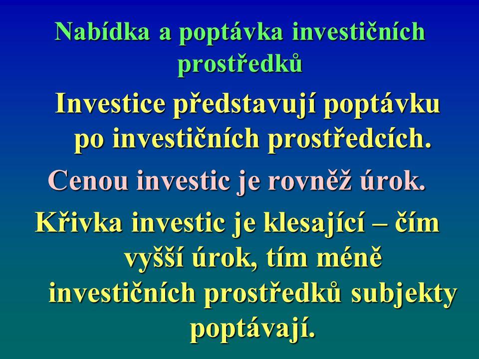 Nabídka a poptávka investičních prostředků Investice představují poptávku po investičních prostředcích. Investice představují poptávku po investičních