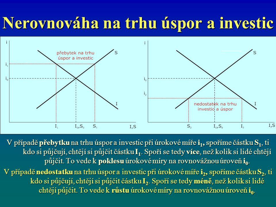 Nerovnováha na trhu úspor a investic V případě přebytku na trhu úspor a investic při úrokové míře i 1, spoříme částku S 1, ti kdo si půjčují, chtějí s