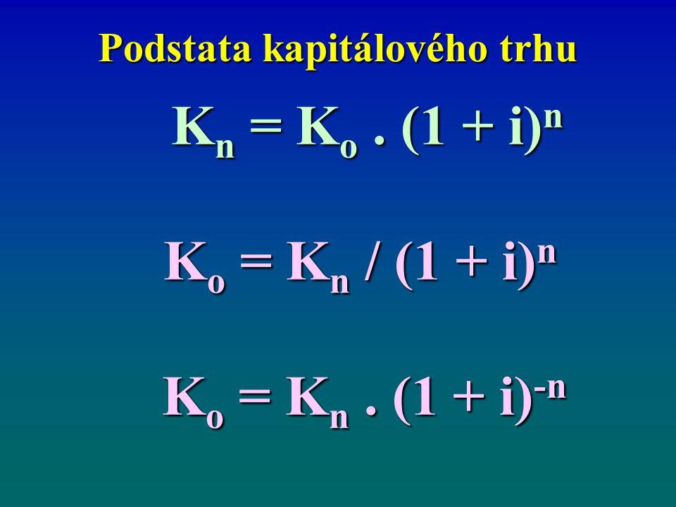 Podstata kapitálového trhu K n = K o. (1 + i) n K n = K o. (1 + i) n K o = K n / (1 + i) n K o = K n / (1 + i) n K o = K n. (1 + i) -n K o = K n. (1 +