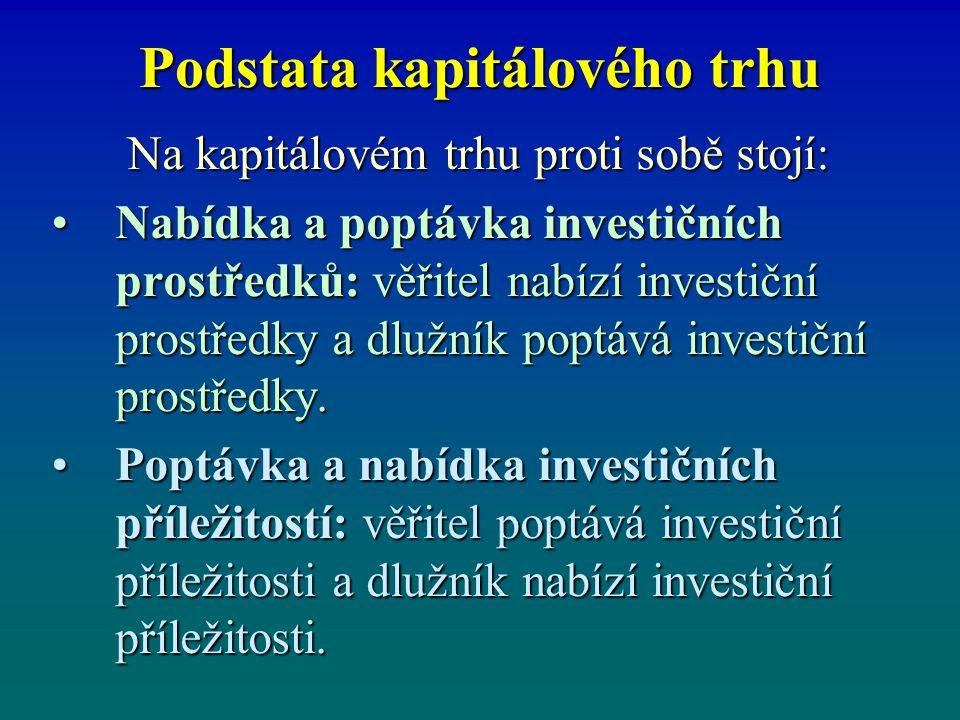 Podstata kapitálového trhu Na kapitálovém trhu proti sobě stojí: Nabídka a poptávka investičních prostředků: věřitel nabízí investiční prostředky a dlužník poptává investiční prostředky.Nabídka a poptávka investičních prostředků: věřitel nabízí investiční prostředky a dlužník poptává investiční prostředky.