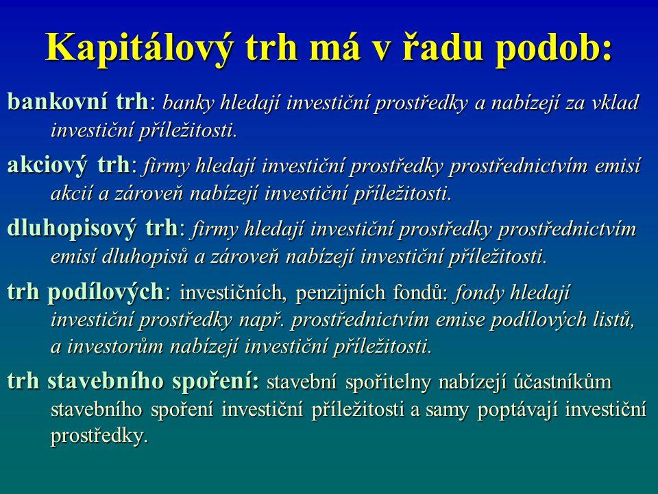 Podstata kapitálového trhu Kapitálový trh vznikl proto, že existují subjekty, které mají mnoho investičních prostředků (peněz), ale málo vlastních investičních příležitostí – nevědí, jak by tyto peníze sami investovaly.
