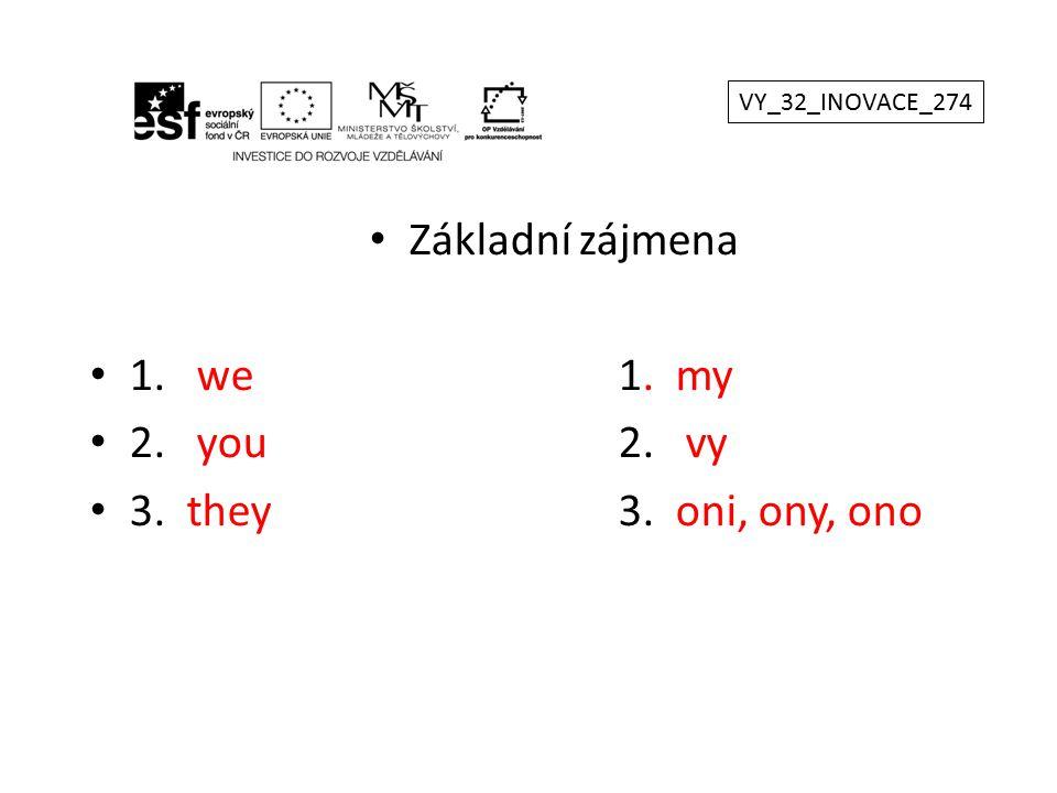 English sentences Anglické věty (tvorba) We are the boys.My jsme chlapci.