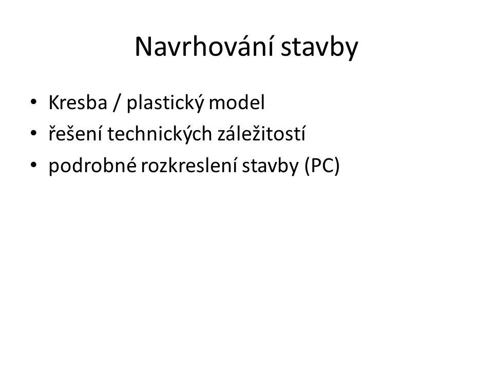 Proč plastický model.