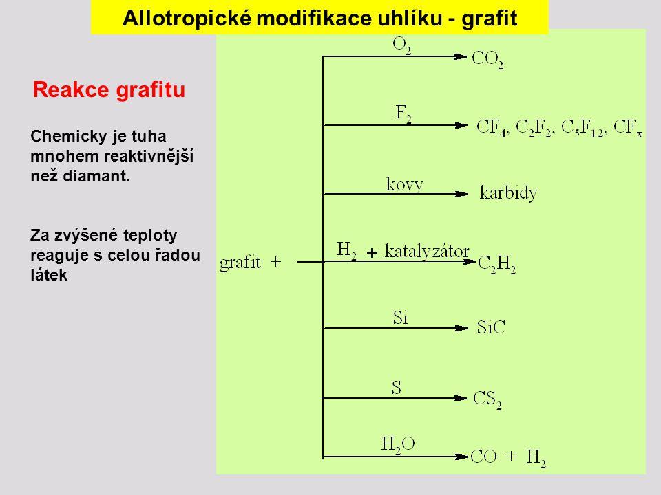 Reakce grafitu Chemicky je tuha mnohem reaktivnější než diamant. Za zvýšené teploty reaguje s celou řadou látek