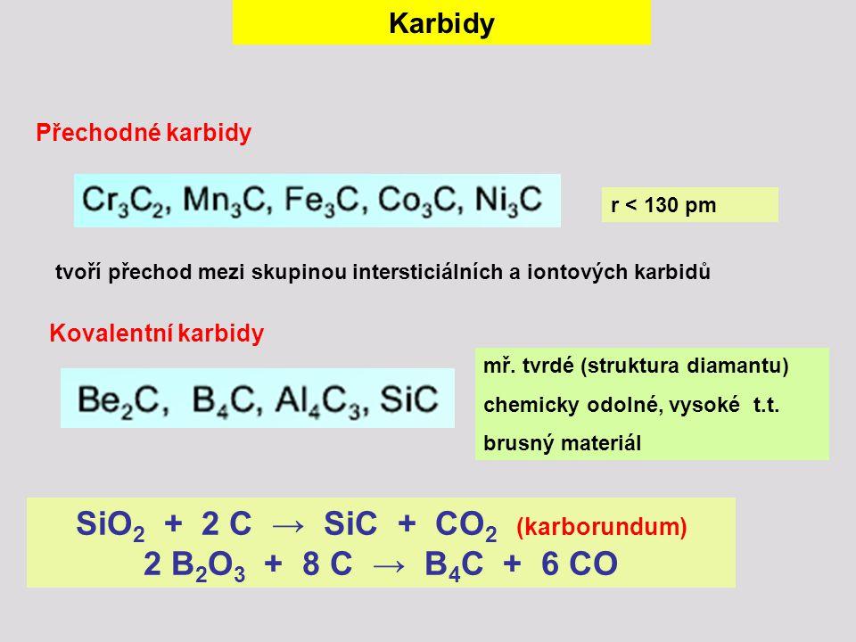 Přechodné karbidy Kovalentní karbidy r < 130 pm tvoří přechod mezi skupinou intersticiálních a iontových karbidů SiO 2 + 2 C → SiC + CO 2 (karborundum