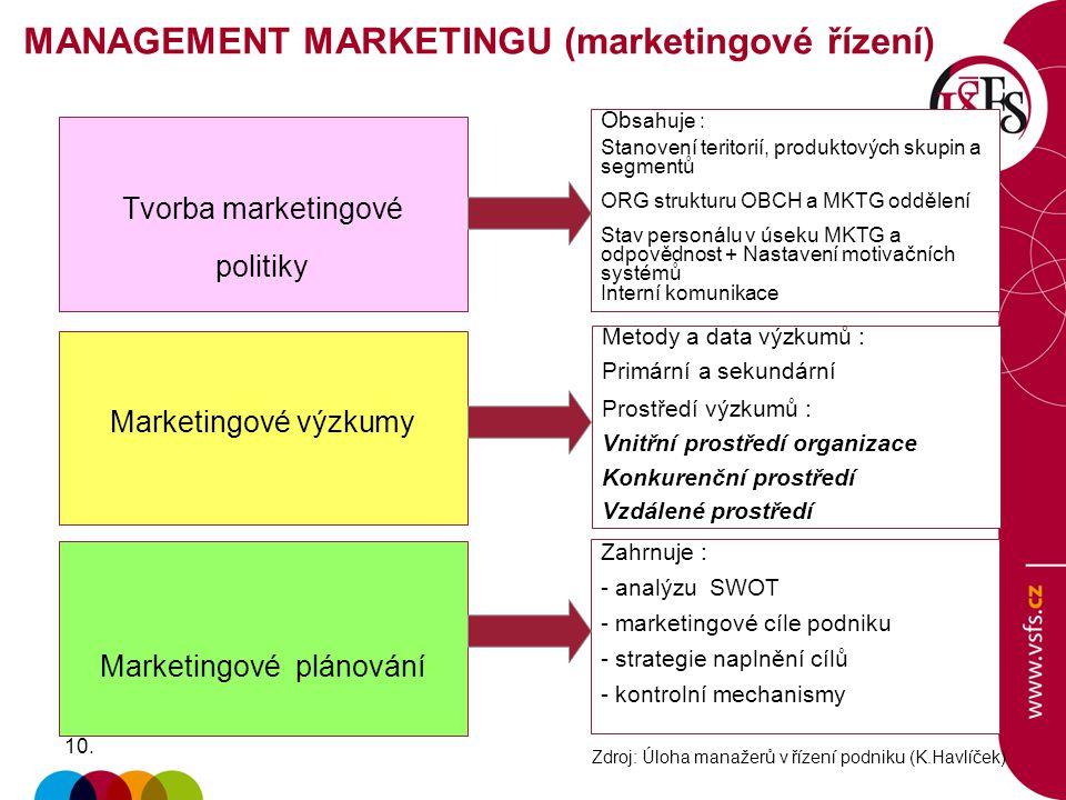 10. Tvorba marketingové politiky Ob sahuje : Stanovení teritorií, produktových skupin a segmentů ORG strukturu OBCH a MKTG oddělení Stav personálu v ú