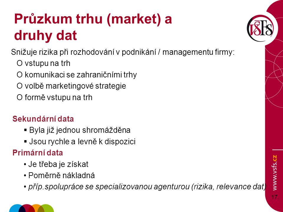 17. Snižuje rizika při rozhodování v podnikání / managementu firmy: O vstupu na trh O komunikaci se zahraničními trhy O volbě marketingové strategie O