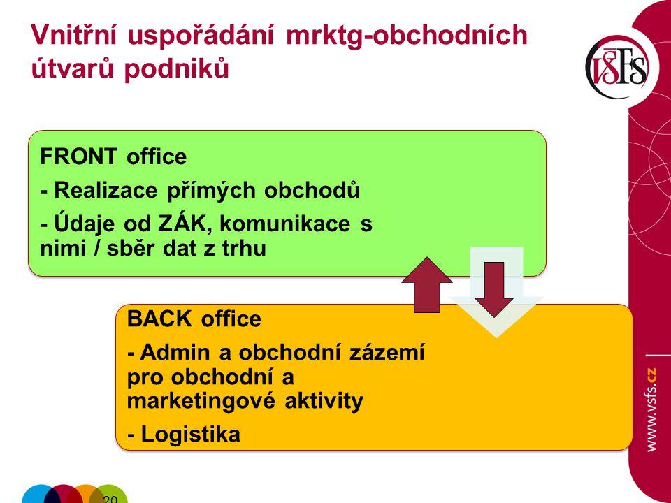 20 Vnitřní uspořádání mrktg-obchodních útvarů podniků FRONT office - Realizace přímých obchodů - Údaje od ZÁK, komunikace s nimi / sběr dat z trhu BAC