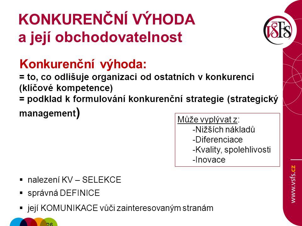26 KONKURENČNÍ VÝHODA a její obchodovatelnost Konkurenční výhoda: = to, co odlišuje organizaci od ostatních v konkurenci (klíčové kompetence) = podklad k formulování konkurenční strategie (strategický management )  nalezení KV – SELEKCE  správná DEFINICE  její KOMUNIKACE vůči zainteresovaným stranám Může vyplývat z: -Nižších nákladů -Diferenciace -Kvality, spolehlivosti -Inovace