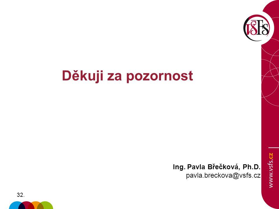 32. Děkuji za pozornost Ing. Pavla Břečková, Ph.D. pavla.breckova@vsfs.cz
