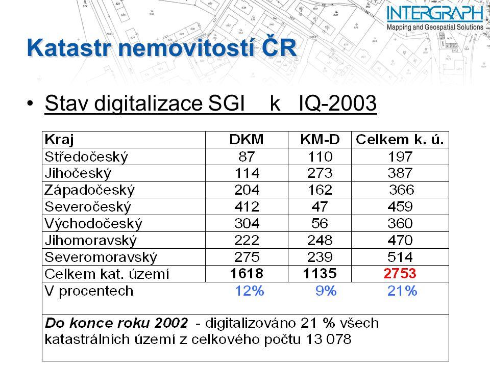 Katastr nemovitostí ČR Stav digitalizace SGI k IQ-2003