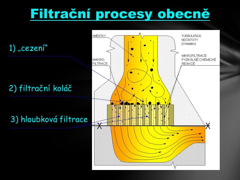 """1) """"cezení 3) hloubková filtrace 2) filtrační koláč Filtrační procesy obecně"""