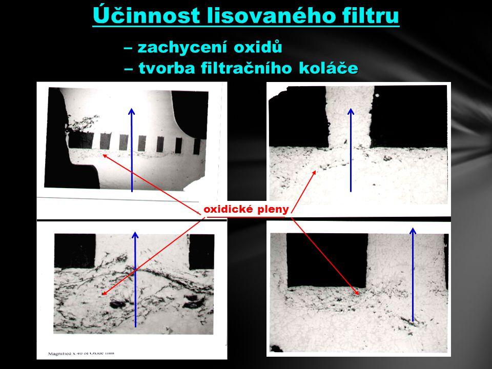 Účinnost lisovaného filtru Účinnost lisovaného filtru oxidické pleny – zachycení oxidů – tvorba filtračního koláče – zachycení oxidů – tvorba filtračn