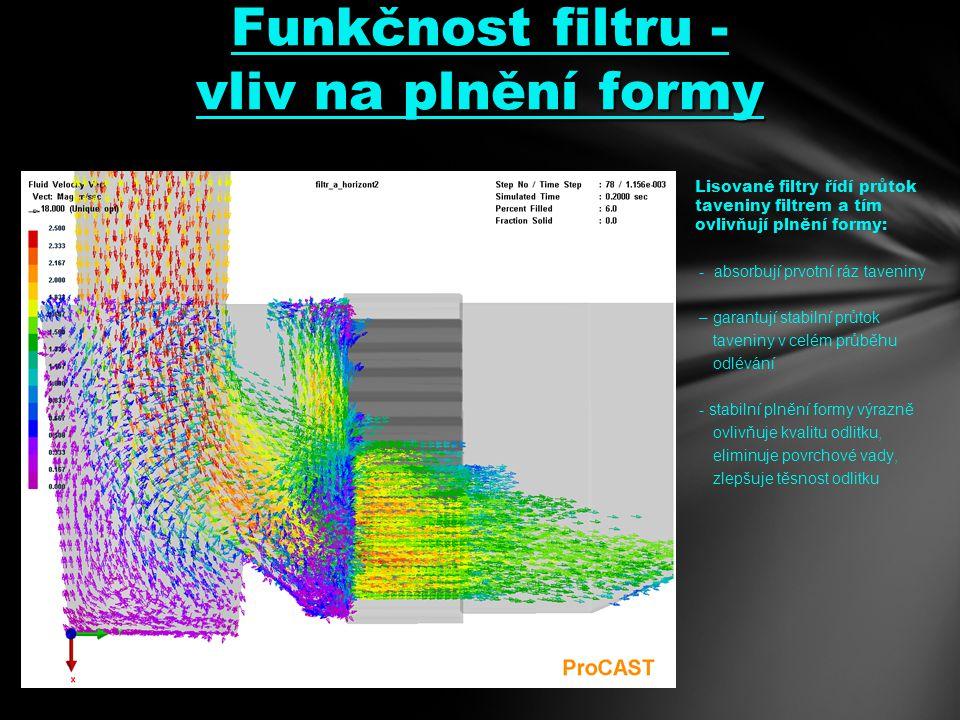 Funkčnost filtru - vliv na plnění formy Lisované filtry řídí průtok taveniny filtrem a tím ovlivňují plnění formy: - absorbují prvotní ráz taveniny – garantují stabilní průtok taveniny v celém průběhu odlévání - stabilní plnění formy výrazně ovlivňuje kvalitu odlitku, eliminuje povrchové vady, zlepšuje těsnost odlitku