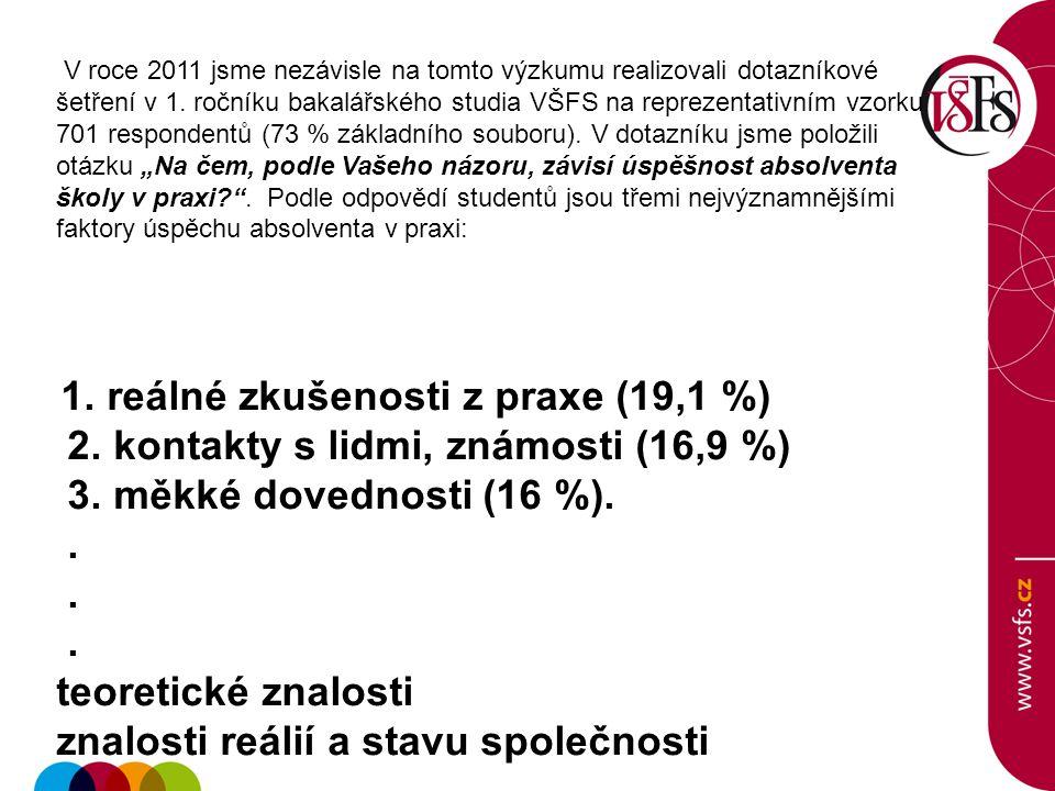 V roce 2011 jsme nezávisle na tomto výzkumu realizovali dotazníkové šetření v 1. ročníku bakalářského studia VŠFS na reprezentativním vzorku 701 respo