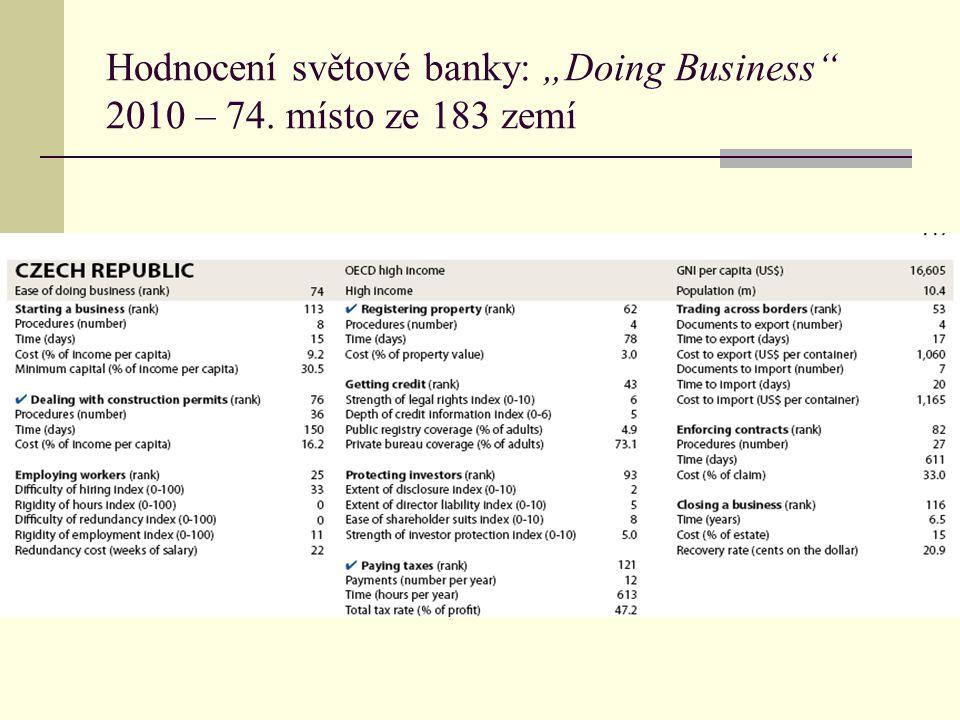 Co poskytuje Czech POINT Výpis z Katastru nemovitostí Výpis z Obchodního rejstříku Výpis z Živnostenského rejstříku Výpis z Rejstříku trestů Přijetí podání podle živnostenského zákona (§ 72) Žádost o výpis nebo opis z Rejstříku trestů podle zákona č.
