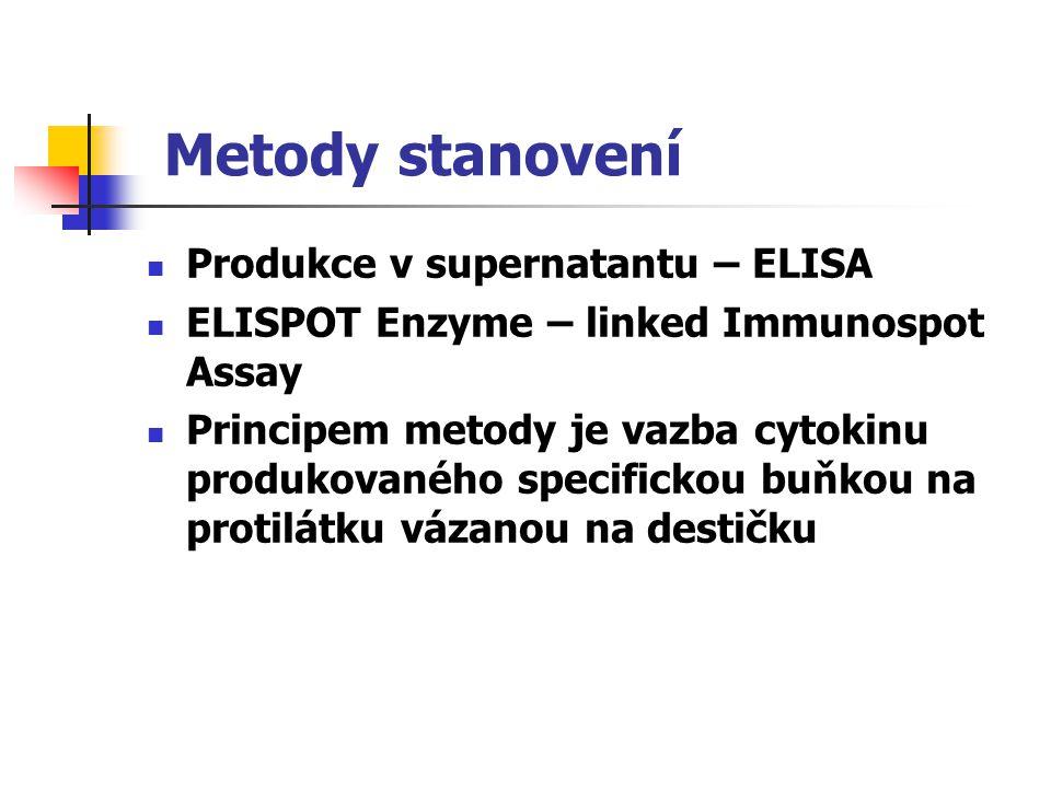 Metody stanovení Produkce v supernatantu – ELISA ELISPOT Enzyme – linked Immunospot Assay Principem metody je vazba cytokinu produkovaného specifickou buňkou na protilátku vázanou na destičku