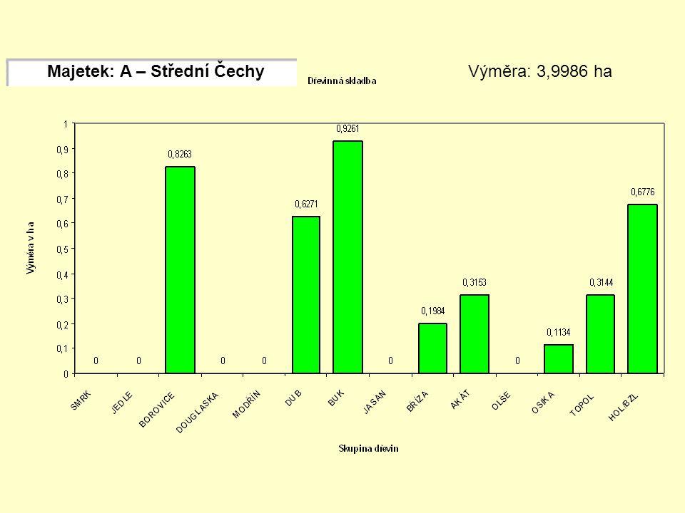 Majetek: A – Střední ČechyVýměra: 3,9986 ha