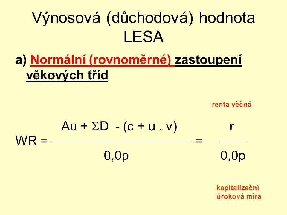 Výnosová (důchodová) hodnota LESA a) Normální (rovnoměrné) zastoupení věkových tříd Au +  D - (c + u. v) r WR =  =  0,0p 0,0p renta věčn