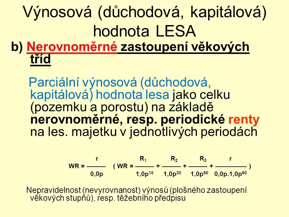 Výnosová (důchodová, kapitálová) hodnota LESA b) Nerovnoměrné zastoupení věkových tříd Parciální výnosová (důchodová, kapitálová) hodnota lesa jako ce