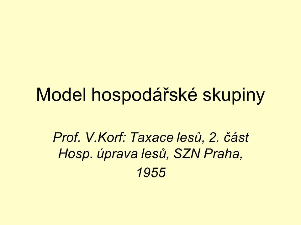 Model hospodářské skupiny Prof. V.Korf: Taxace lesů, 2. část Hosp. úprava lesů, SZN Praha, 1955