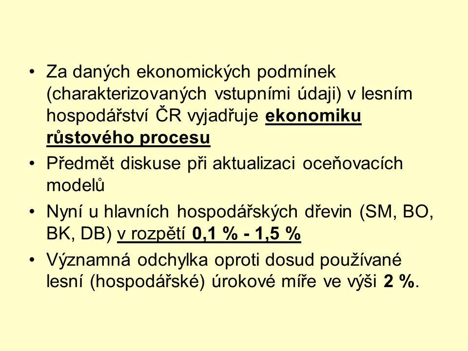 Za daných ekonomických podmínek (charakterizovaných vstupními údaji) v lesním hospodářství ČR vyjadřuje ekonomiku růstového procesu Předmět diskuse př