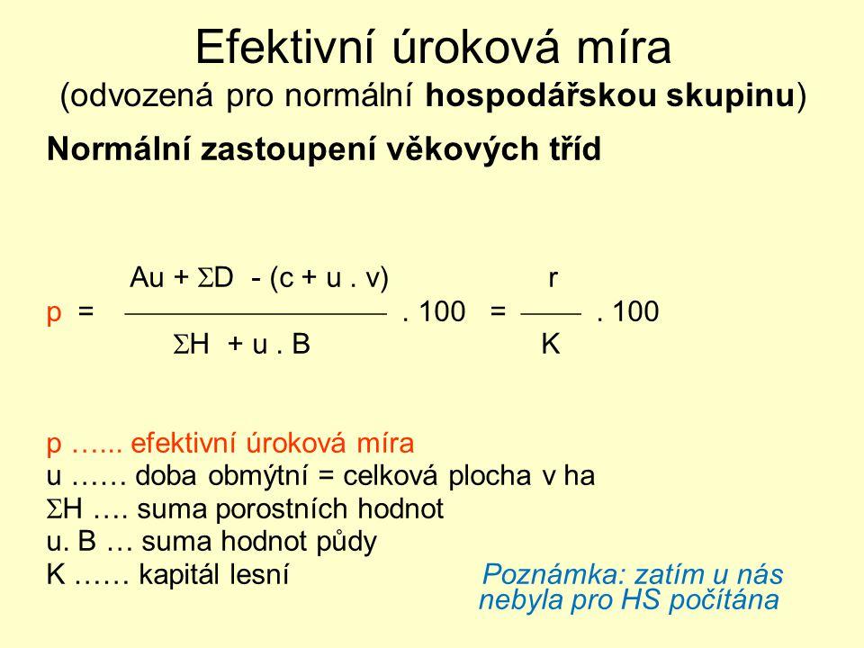 Efektivní úroková míra (odvozená pro normální hospodářskou skupinu) Normální zastoupení věkových tříd Au +  D - (c + u. v) r p = . 100 = .