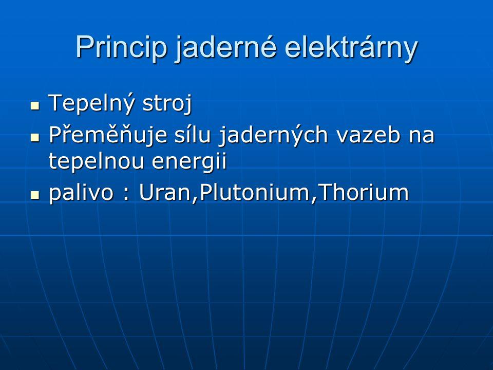 Princip jaderné elektrárny Tepelný stroj Tepelný stroj Přeměňuje sílu jaderných vazeb na tepelnou energii Přeměňuje sílu jaderných vazeb na tepelnou e