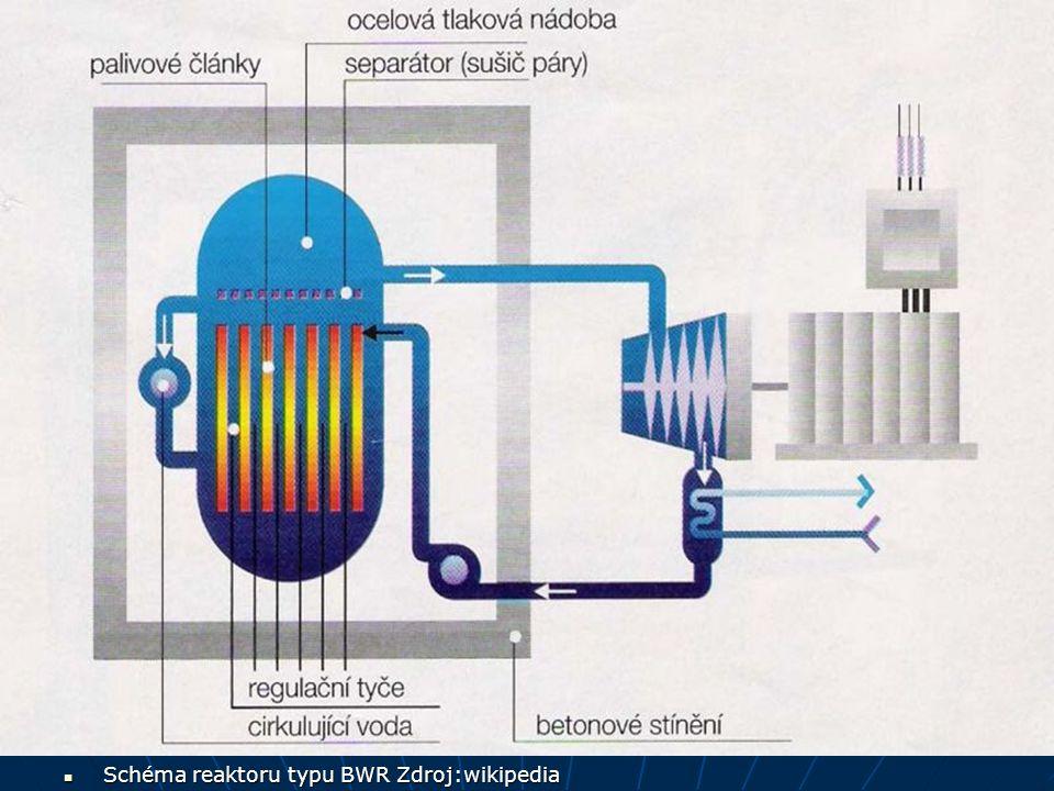 Výhody a nevýhody Výhody: jednoduchost,nižší náklady,menší obohacení paliva,velká záporná spětná vazba,menší tepelné zatížení,nišší tlak v reaktoru Výhody: jednoduchost,nižší náklady,menší obohacení paliva,velká záporná spětná vazba,menší tepelné zatížení,nišší tlak v reaktoru Nevýhody:kontaminace radiací z důvodu chlazení vodou z primáru,větší nádoba reaktoru Nevýhody:kontaminace radiací z důvodu chlazení vodou z primáru,větší nádoba reaktoru