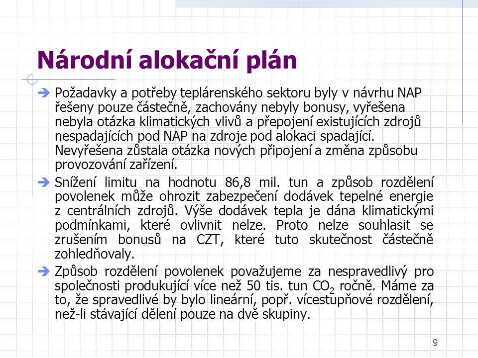 9 Národní alokační plán  Požadavky a potřeby teplárenského sektoru byly v návrhu NAP řešeny pouze částečně, zachovány nebyly bonusy, vyřešena nebyla otázka klimatických vlivů a přepojení existujících zdrojů nespadajících pod NAP na zdroje pod alokaci spadající.