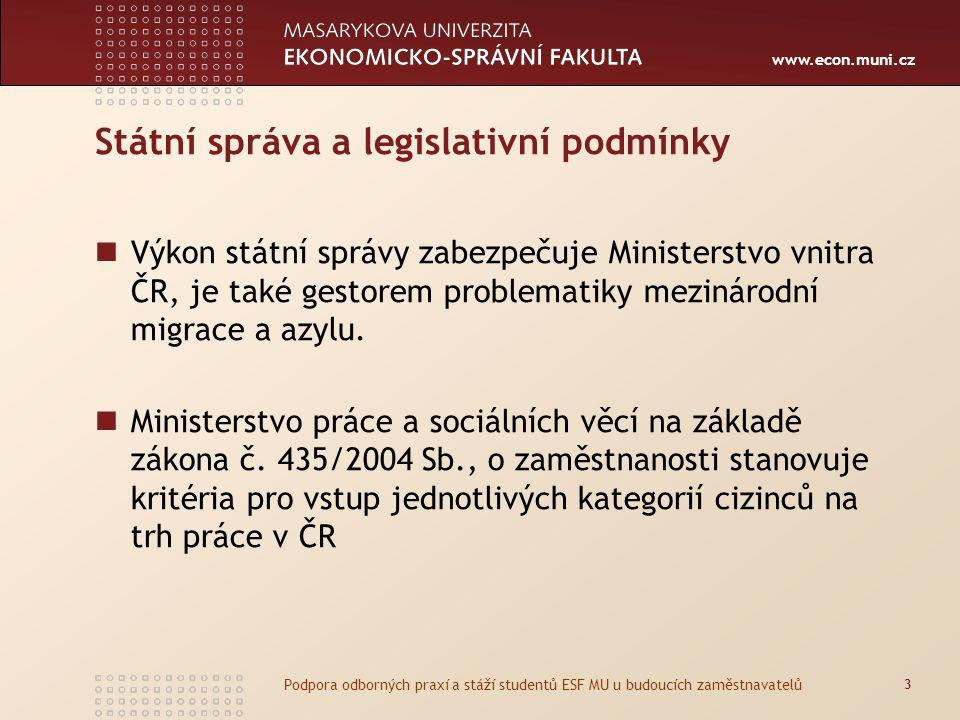 www.econ.muni.cz Státní správa a legislativní podmínky 3 Podpora odborných praxí a stáží studentů ESF MU u budoucích zaměstnavatelů Výkon státní správ