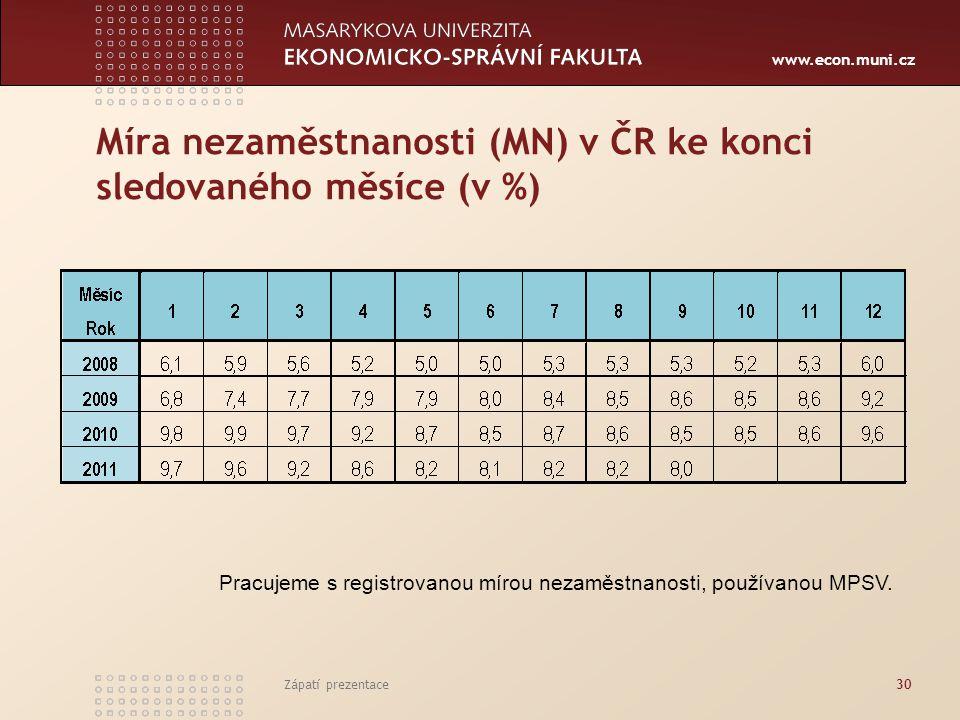 www.econ.muni.cz Míra nezaměstnanosti (MN) v ČR ke konci sledovaného měsíce (v %) Zápatí prezentace30 Pracujeme s registrovanou mírou nezaměstnanosti,