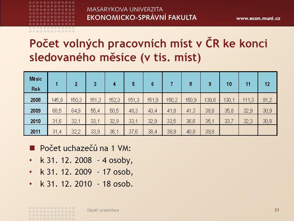 www.econ.muni.cz Počet volných pracovních míst v ČR ke konci sledovaného měsíce (v tis. míst) Počet uchazečů na 1 VM: k 31. 12. 2008 - 4 osoby, k 31.