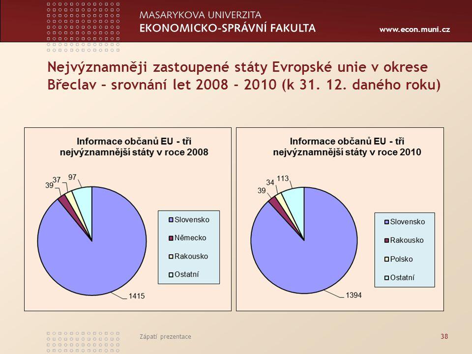 www.econ.muni.cz Nejvýznamněji zastoupené státy Evropské unie v okrese Břeclav – srovnání let 2008 - 2010 (k 31. 12. daného roku) Zápatí prezentace38