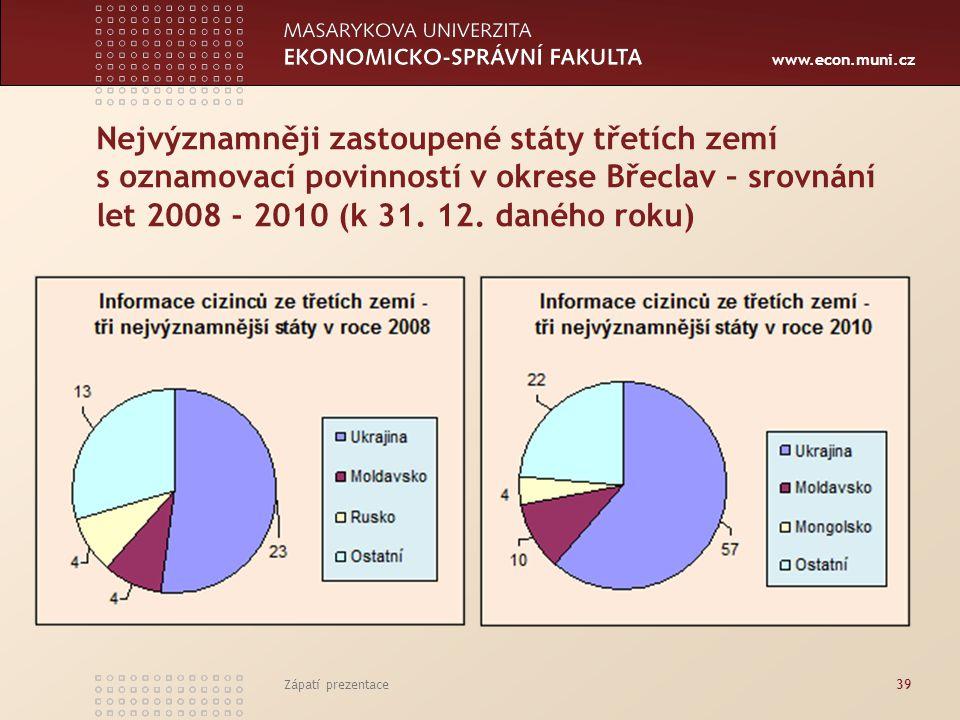 www.econ.muni.cz Nejvýznamněji zastoupené státy třetích zemí s oznamovací povinností v okrese Břeclav – srovnání let 2008 - 2010 (k 31. 12. daného rok