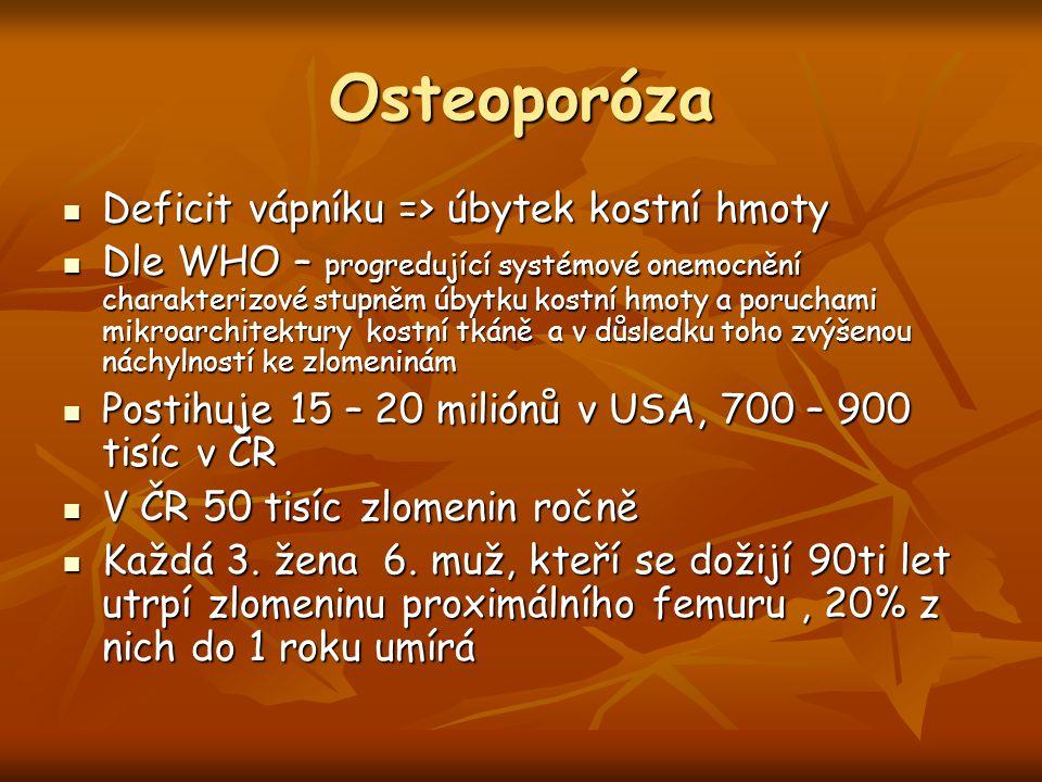 Osteoporóza Deficit vápníku => úbytek kostní hmoty Deficit vápníku => úbytek kostní hmoty Dle WHO – progredující systémové onemocnění charakterizové stupněm úbytku kostní hmoty a poruchami mikroarchitektury kostní tkáně a v důsledku toho zvýšenou náchylností ke zlomeninám Dle WHO – progredující systémové onemocnění charakterizové stupněm úbytku kostní hmoty a poruchami mikroarchitektury kostní tkáně a v důsledku toho zvýšenou náchylností ke zlomeninám Postihuje 15 – 20 miliónů v USA, 700 – 900 tisíc v ČR Postihuje 15 – 20 miliónů v USA, 700 – 900 tisíc v ČR V ČR 50 tisíc zlomenin ročně V ČR 50 tisíc zlomenin ročně Každá 3.