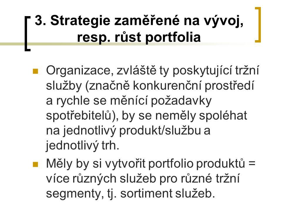3. Strategie zaměřené na vývoj, resp. růst portfolia Organizace, zvláště ty poskytující tržní služby (značně konkurenční prostředí a rychle se měnící