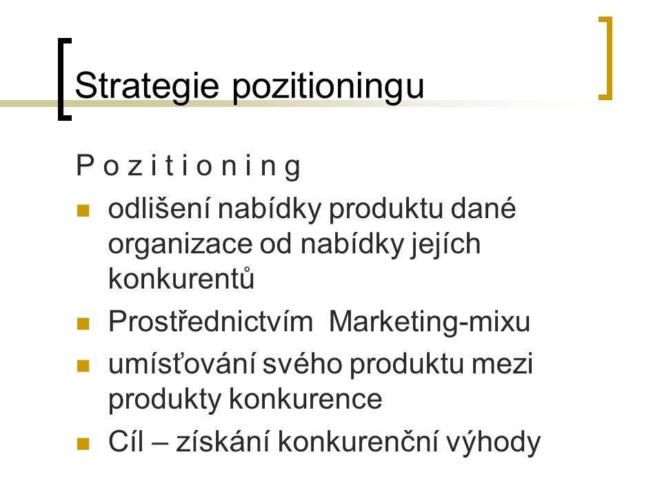 Strategie pozitioningu P o z i t i o n i n g odlišení nabídky produktu dané organizace od nabídky jejích konkurentů Prostřednictvím Marketing-mixu umí