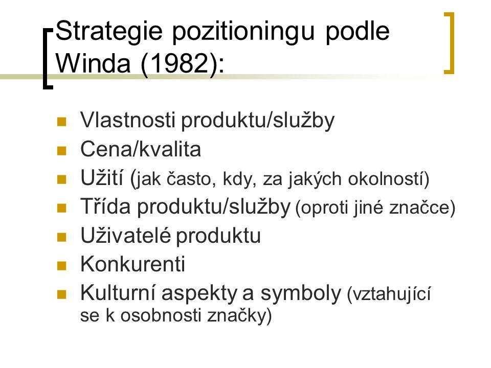 Strategie pozitioningu podle Winda (1982): Vlastnosti produktu/služby Cena/kvalita Užití ( jak často, kdy, za jakých okolností) Třída produktu/služby