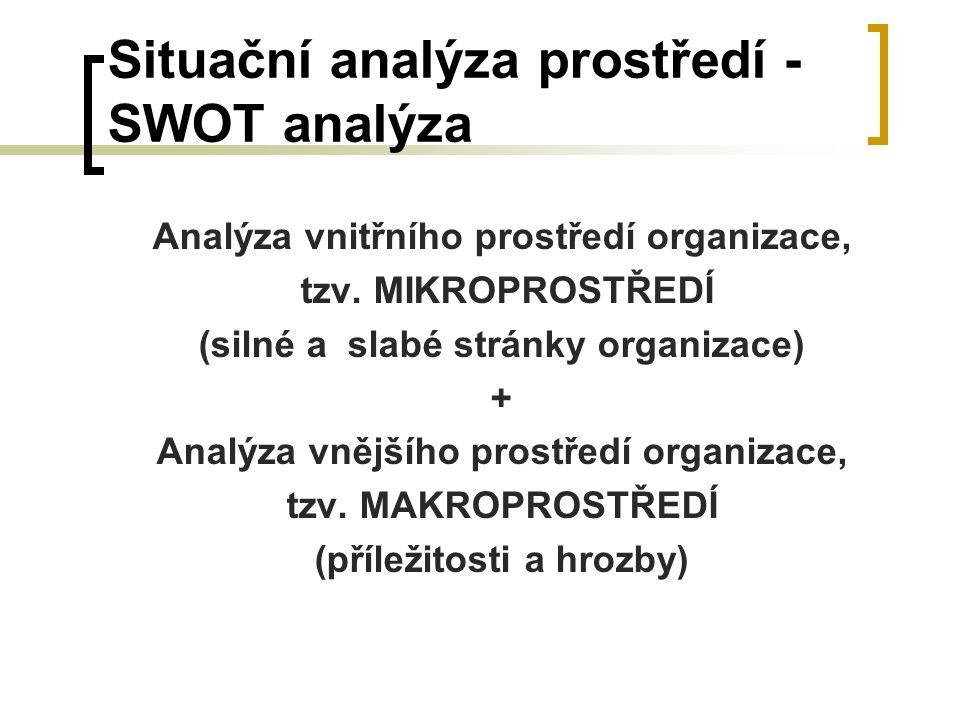 Situační analýza prostředí - SWOT analýza Analýza vnitřního prostředí organizace, tzv. MIKROPROSTŘEDÍ (silné a slabé stránky organizace) + Analýza vně