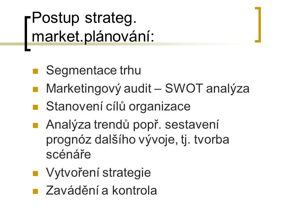 Postup strateg. market.plánování: Segmentace trhu Marketingový audit – SWOT analýza Stanovení cílů organizace Analýza trendů popř. sestavení prognóz d