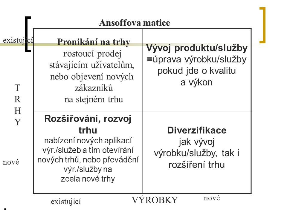 Základní kameny pozitioningu ve službách: Kvalita Cena Pomocí těchto dvou dimenzí lze vytvořit tzv.